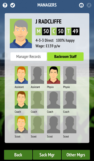 Backroom staff